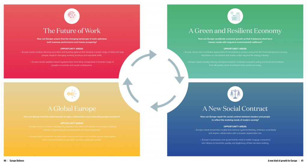 A new kind of growth for Europe - overview picture